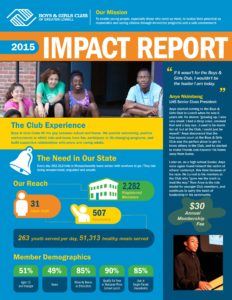 2015-impact-statement-6_page_1